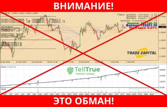 Trade Capital Bot обман