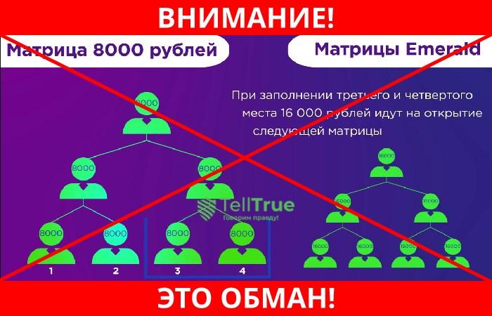 Infinity Matrix обман