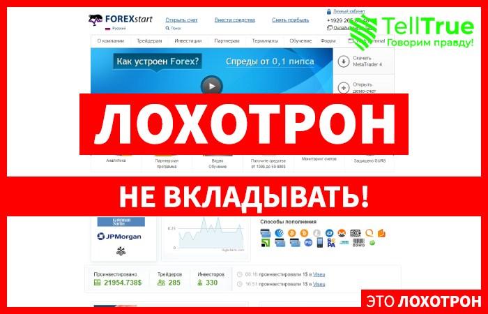 Forexstart – отзывы