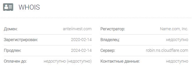 Информация о домене AnteiInvest