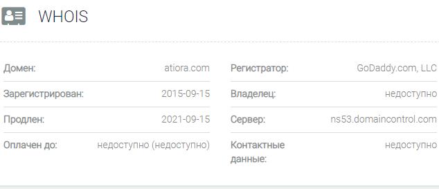 Информация о домене Atiora