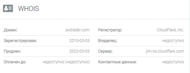 Информация о домене AxiTrader