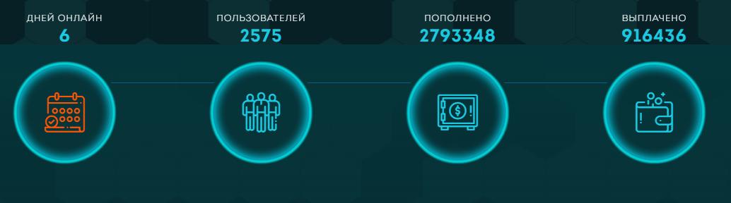 Статистика сайта Bet-Winner