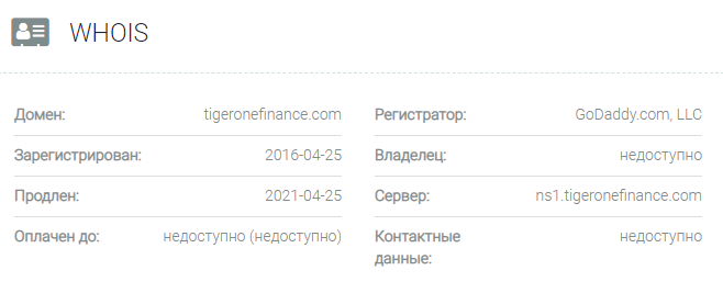 Информация о домене Blue Tiger Finance