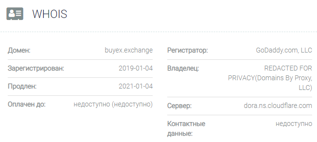 Информация о домене Buyex