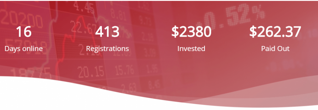 Статистика сайта China Invest Fund