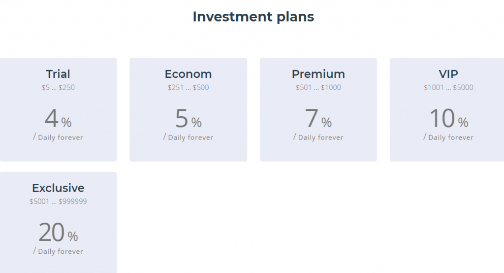 China Invest Fund типы планов