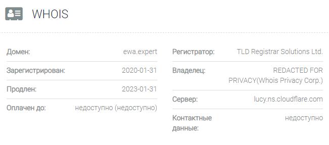 Информация о домене EWA Expert