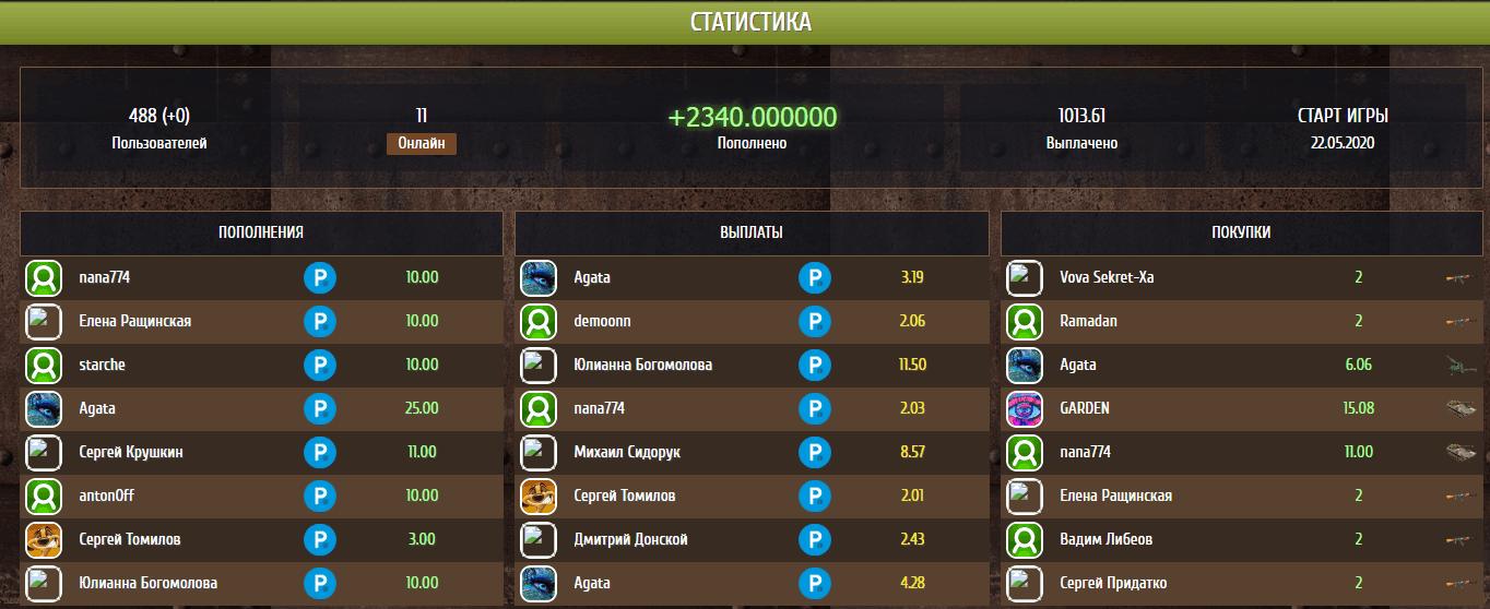 Статистика сайта Garden-New