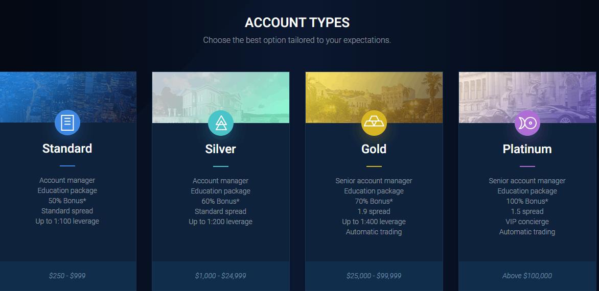 Golden FX типы аккаунтов