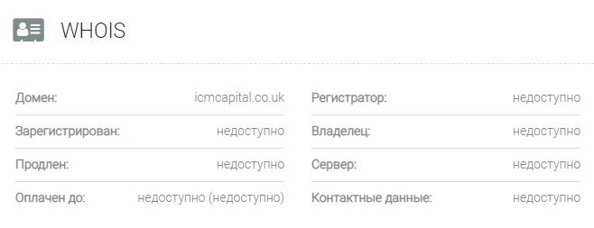 Информация о домене ICM Capital UK