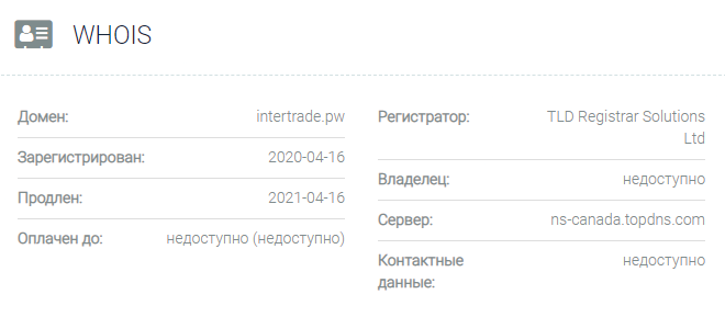 Информация о домене Intertrade Pw