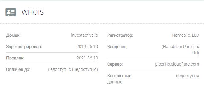 Информация о домене Invest Aktive Millenium Capital Management
