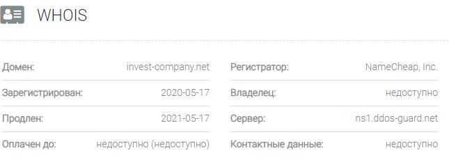 Информация о домене Invest Company