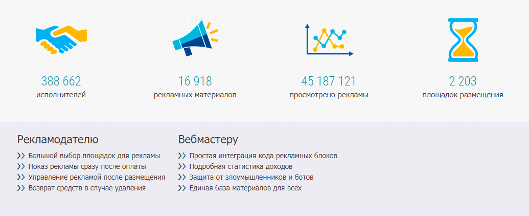 Статистика сайта Multibux