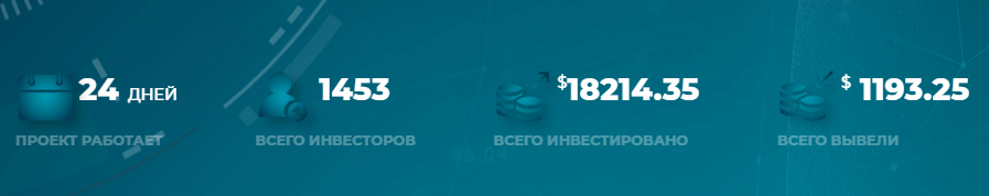 Статистика сайта Silvex