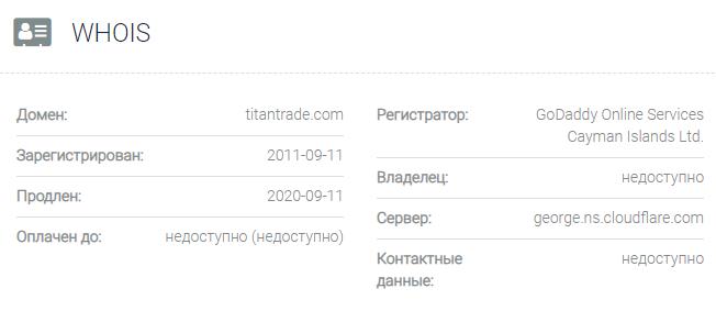Информация о домене Titan Trade