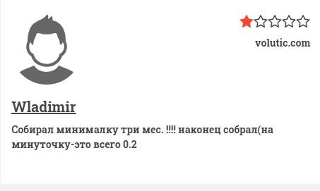 Volutic отзывы