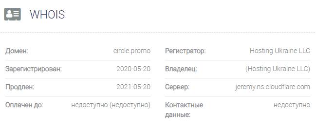 информация о домене Circle.promo