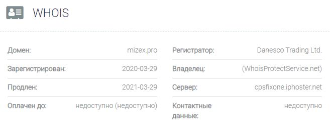 информация о домене Mizex.pro