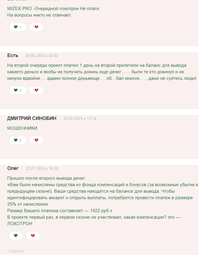 Mizex.pro отзывы