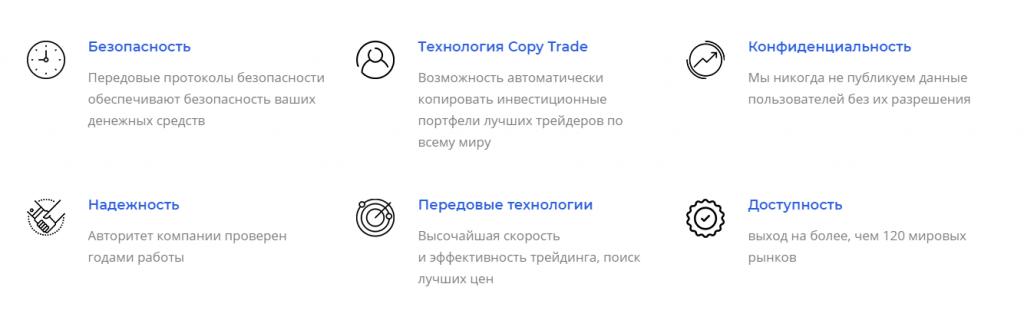 Afex Capital преимущества