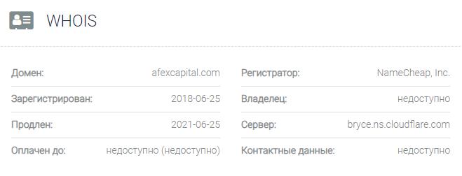 Информация о домене Afex Capital