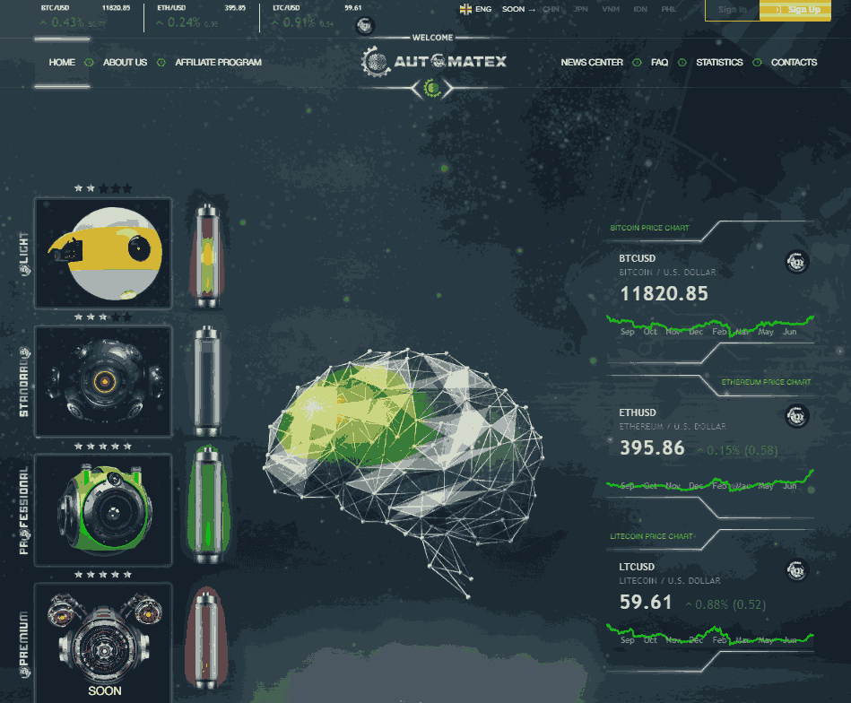 Automatex сайт компании