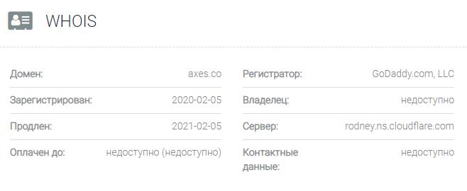 Информация о домене Axes