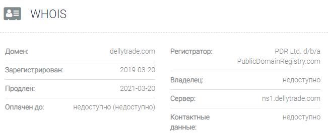Информация о домене Dellytrade
