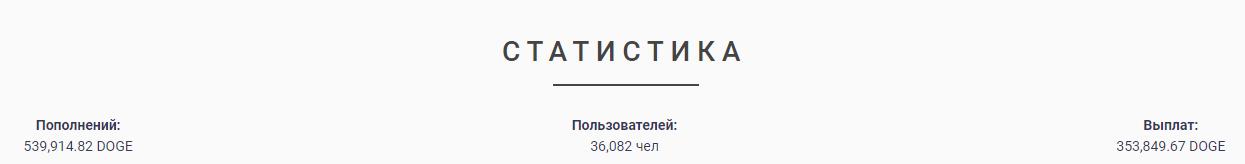 Статистика сайта DogeMine