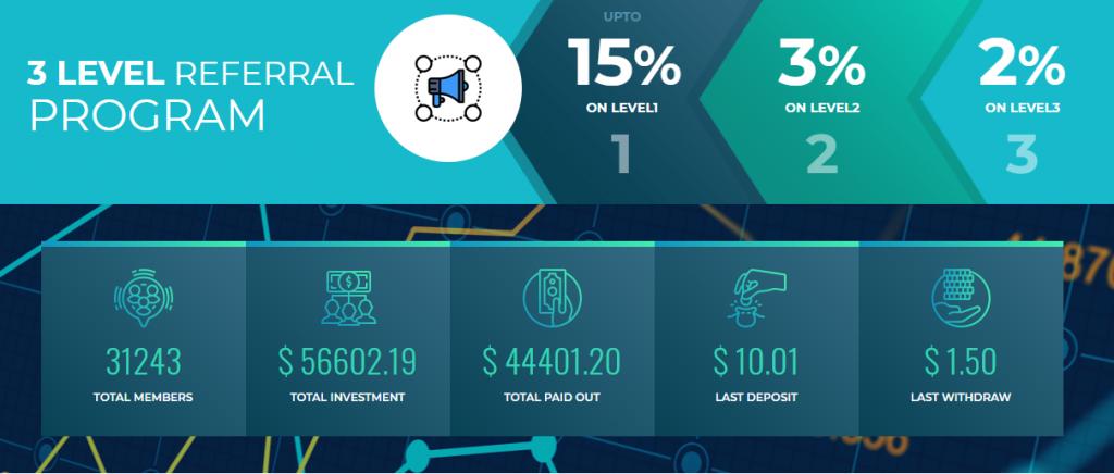 Статистика сайта Ensbitco