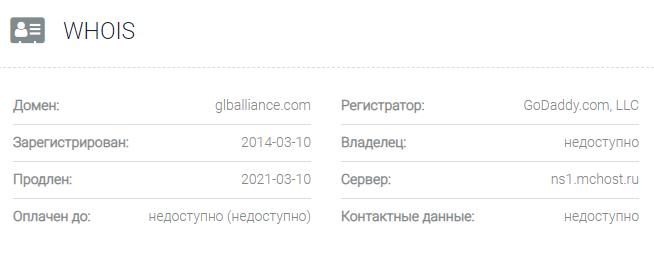 Информация о домене Global Alliance