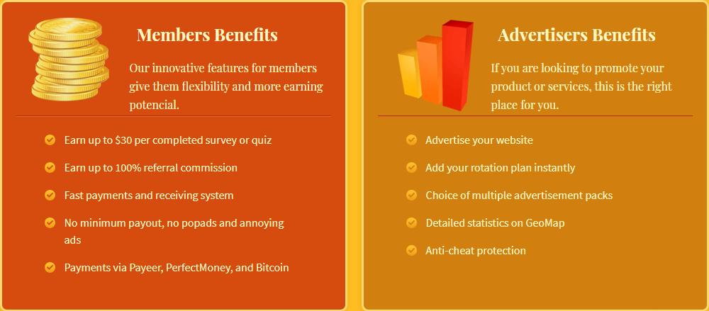 GoldenClix преимущества
