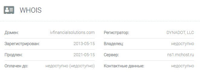 Информация о домене IV Financial Solution