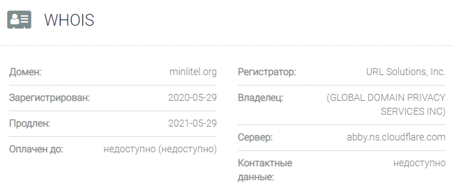 Информация о домене Minlitel