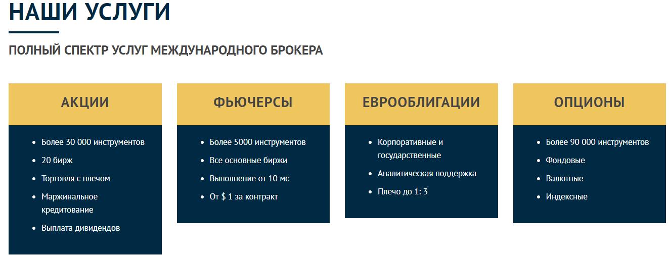 TraderKing услуги компании
