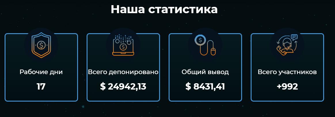 Статистика сайта Unixtrades