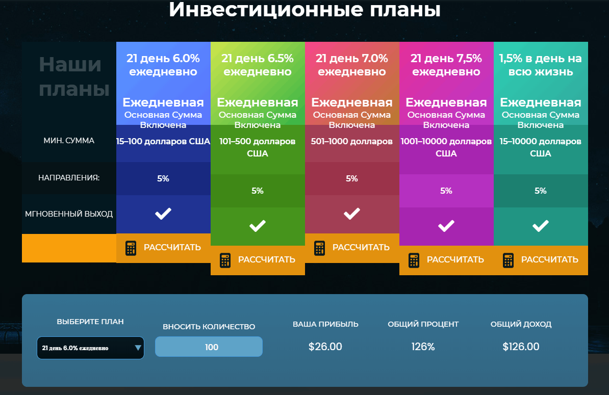Unixtrades инвестиционные планы