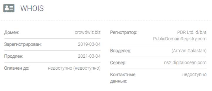 CrowdWiz контакты