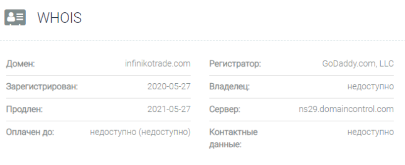 Infiniko Trade - контакты