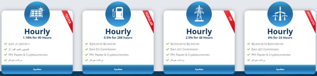 Hourlyminer - основные предложения