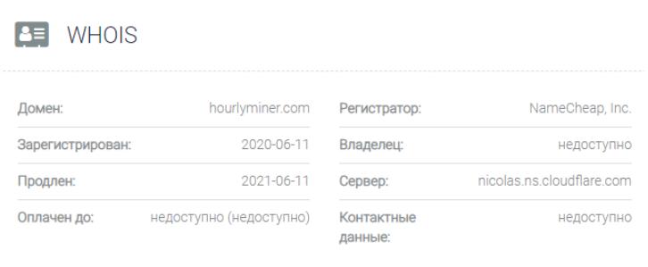 Hourlyminer - основные данные