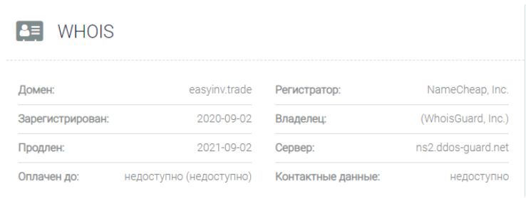Easyinv - основные данные