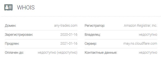 AnyTrades - основные данные