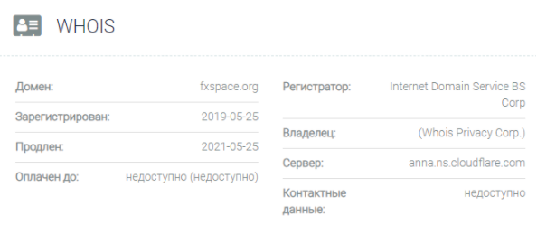 FxSpace - основные данные