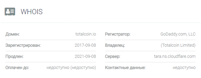 Totalcoin -  основные данные