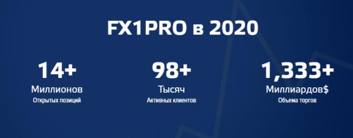 Fx1Pro - предложения