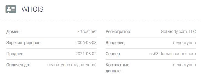 Kr-Trust - основные данные