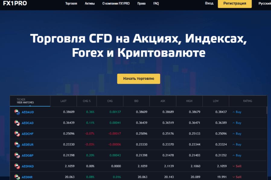 Fx1Pro - сайт компании